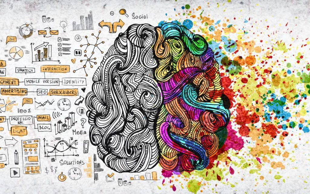 What is Design Thinking? | Digital Transformation Trends