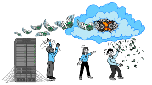 Moving to Public Cloud