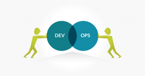 Why DevOps is imperative to Innovation